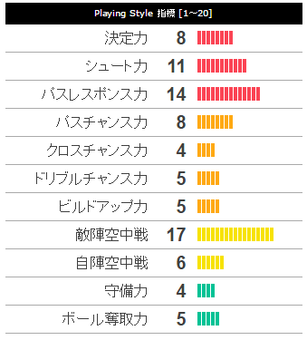 【2017水戸新加入】林陵平選手(モンテディオ山形より完全移籍加入)